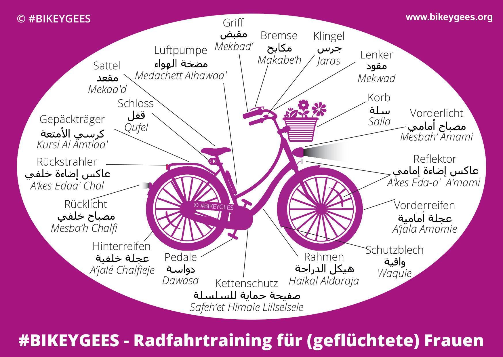 Bigeygees_Flyer_Vorderseite